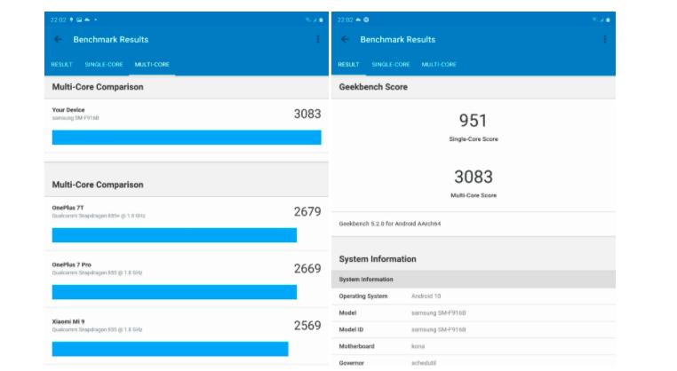 techweekmag Samsung Galaxy Z Fold2 Review 2