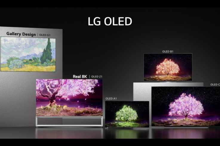 LGs complete 2021 TV lineup