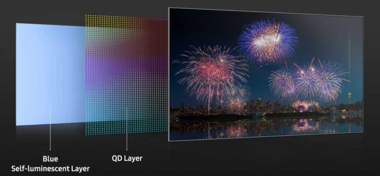 Samsung paints a rosy picture of upcoming QD OLED TVs